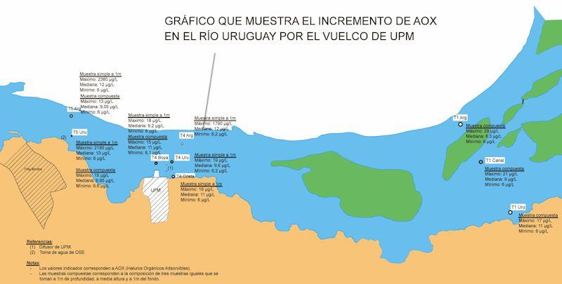 boyas rio uruguay